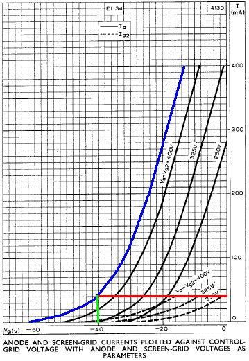 Marshall JCM800 50-Watt Power Amp